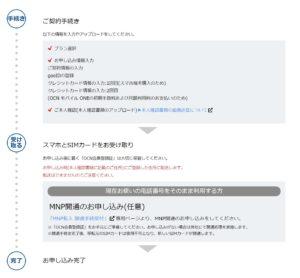 OCNモバイルONEの契約の流れ