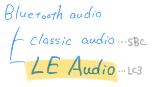 Bluetooth LE Audio